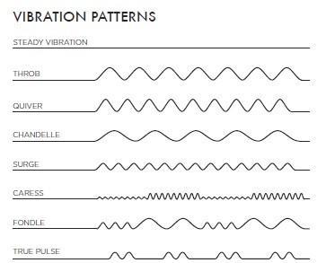 clandestine-devices-mimic-luxury-external-vibrator-vibration-patterns.jpg