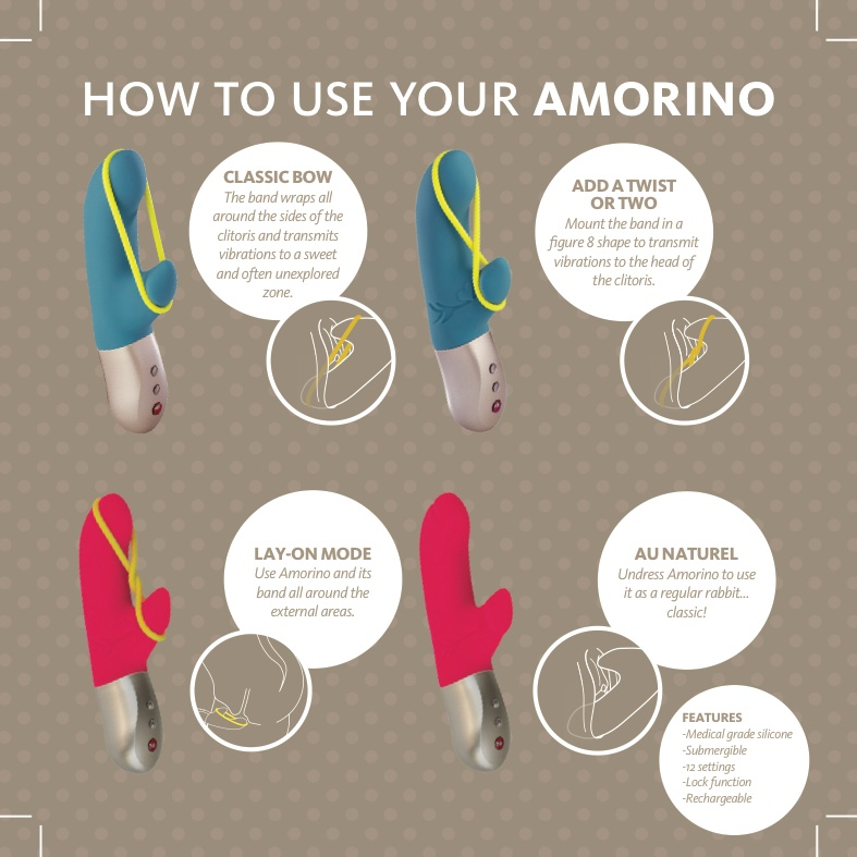 fun-factory-amorino-vibrator-how-to-use.jpg