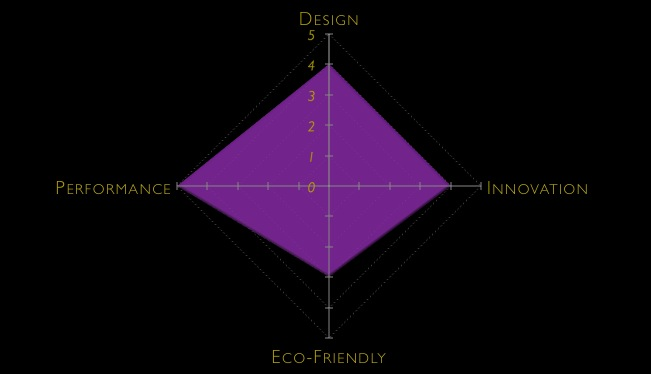 fun-factory-share-double-dildo-review.jpg