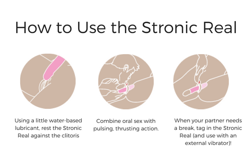 how-to-use-the-stronic-real-pulsator-thrusting-sex-toy.png