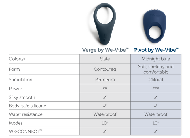 we-vibe-pivot-verge-comparison-chart.png